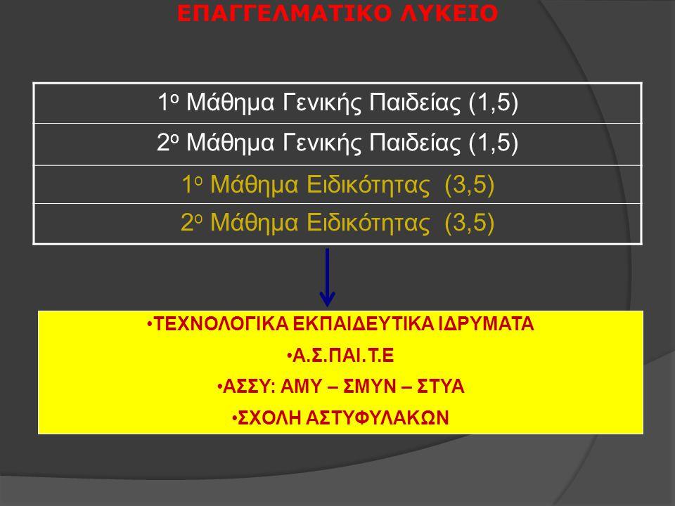 ΕΠΑΓΓΕΛΜΑΤΙΚΟ ΛΥΚΕΙΟ 1 ο Μάθημα Γενικής Παιδείας (1,5) 2 ο Μάθημα Γενικής Παιδείας (1,5) 1 ο Μάθημα Ειδικότητας (3,5) 2 ο Μάθημα Ειδικότητας (3,5) ΤΕΧ