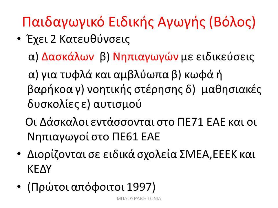 Παιδαγωγικό Ειδικής Αγωγής (Βόλος) Έχει 2 Κατευθύνσεις α) Δασκάλων β) Νηπιαγωγών με ειδικεύσεις α) για τυφλά και αμβλύωπα β) κωφά ή βαρήκοα γ) νοητικής στέρησης δ) μαθησιακές δυσκολίες ε) αυτισμού Οι Δάσκαλοι εντάσσονται στο ΠΕ71 ΕΑΕ και οι Νηπιαγωγοί στο ΠΕ61 ΕΑΕ Διορίζονται σε ειδικά σχολεία ΣΜΕΑ,ΕΕΕΚ και ΚΕΔΥ (Πρώτοι απόφοιτοι 1997) ΜΠΑΟΥΡΑΚΗ ΤΟΝΙΑ