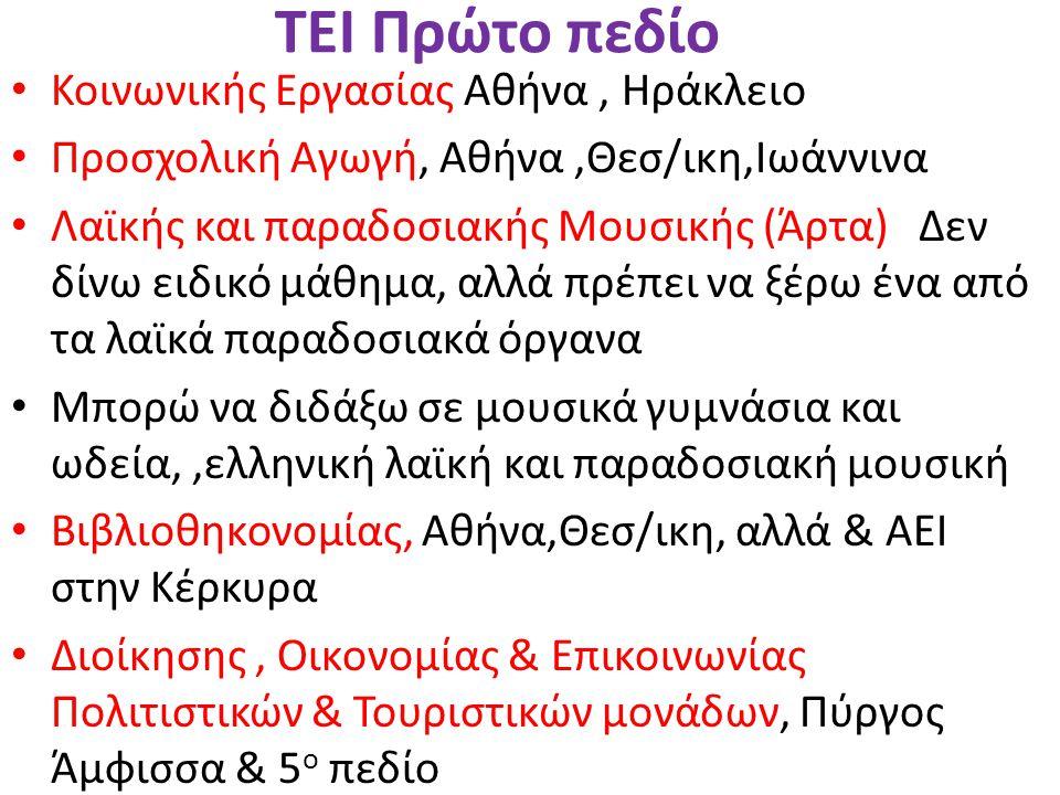 ΤΕΙ Πρώτο πεδίο Κοινωνικής Εργασίας Αθήνα, Ηράκλειο Προσχολική Αγωγή, Αθήνα,Θεσ/ικη,Ιωάννινα Λαϊκής και παραδοσιακής Μουσικής (Άρτα) Δεν δίνω ειδικό μάθημα, αλλά πρέπει να ξέρω ένα από τα λαϊκά παραδοσιακά όργανα Μπορώ να διδάξω σε μουσικά γυμνάσια και ωδεία,,ελληνική λαϊκή και παραδοσιακή μουσική Βιβλιοθηκονομίας, Αθήνα,Θεσ/ικη, αλλά & ΑΕΙ στην Κέρκυρα Διοίκησης, Οικονομίας & Επικοινωνίας Πολιτιστικών & Τουριστικών μονάδων, Πύργος Άμφισσα & 5 ο πεδίο