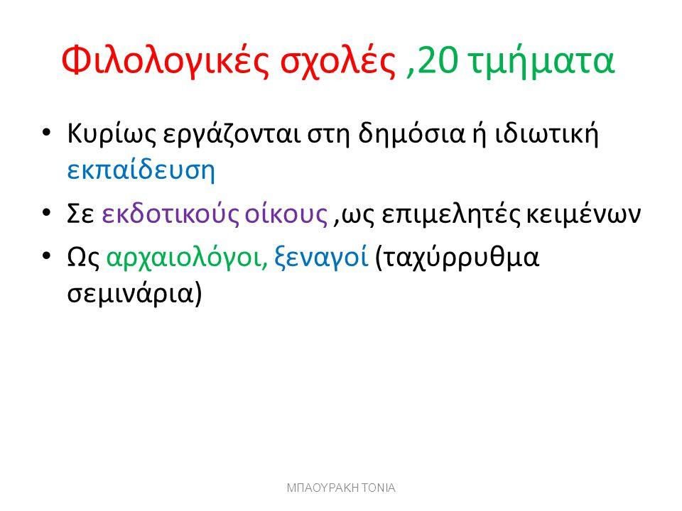Γεωπονία (2 & 4 πεδίο),5 έτη Αθήνα Αγροτικής Οικονομίας (4o & 5 ο πεδίο), Αξιοποίηση Φ.