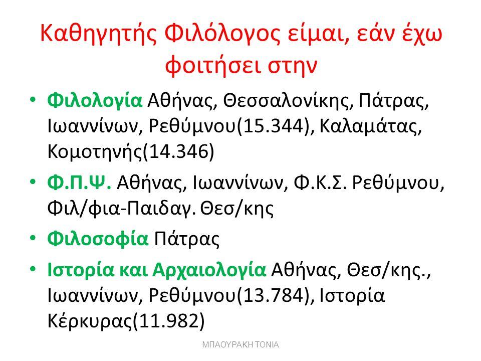 Καθηγητής Φιλόλογος είμαι, εάν έχω φοιτήσει στην Φιλολογία Αθήνας, Θεσσαλονίκης, Πάτρας, Ιωαννίνων, Ρεθύμνου(15.344), Καλαμάτας, Κομοτηνής(14.346) Φ.Π.Ψ.