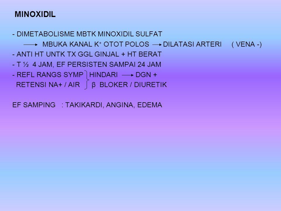 MINOXIDIL - DIMETABOLISME MBTK MINOXIDIL SULFAT MBUKA KANAL K + OTOT POLOS DILATASI ARTERI ( VENA -) - ANTI HT UNTK TX GGL GINJAL + HT BERAT - T ½ 4 JAM, EF PERSISTEN SAMPAI 24 JAM - REFL RANGS SYMP HINDARI DGN + RETENSI NA+ / AIR β BLOKER / DIURETIK EF SAMPING : TAKIKARDI, ANGINA, EDEMA