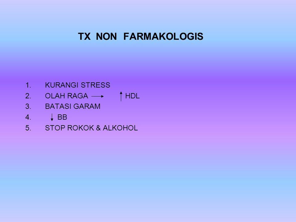 TX NON FARMAKOLOGIS 1.KURANGI STRESS 2.OLAH RAGA HDL 3.BATASI GARAM 4. BB 5.STOP ROKOK & ALKOHOL