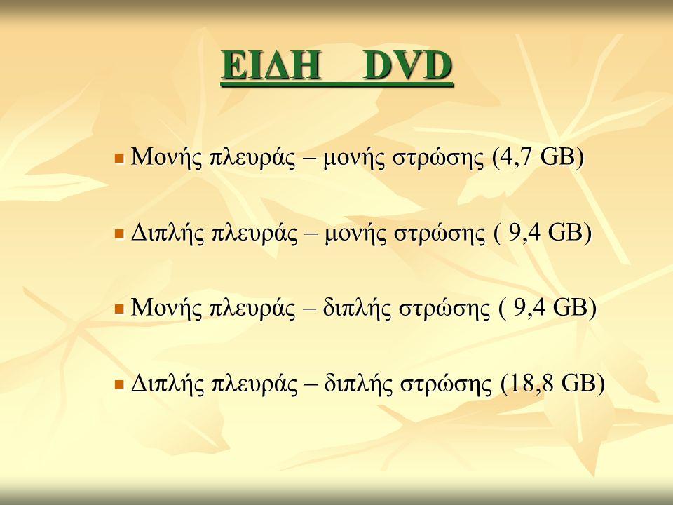 ΕΙΔΗ D DVD Μονής πλευράς – μονής στρώσης (4,7 GB) Διπλής πλευράς – μονής στρώσης ( 9,4 GB) Μονής πλευράς – διπλής στρώσης ( 9,4 GB) Διπλής πλευράς – δ
