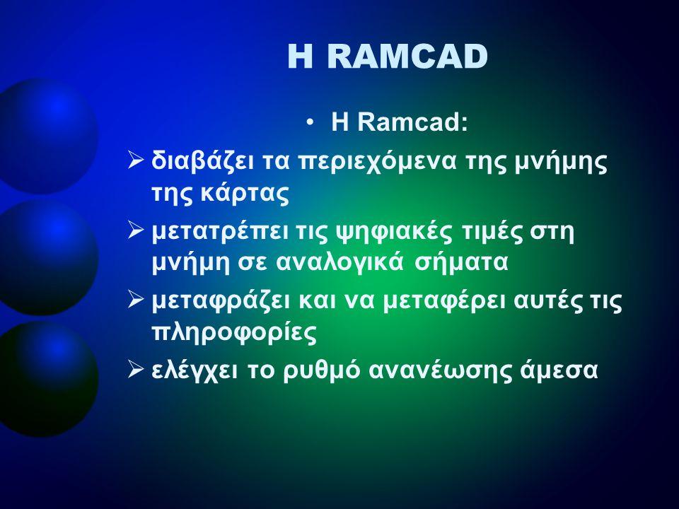 Η RAMCAD Η Ramcad:  διαβάζει τα περιεχόμενα της μνήμης της κάρτας  μετατρέπει τις ψηφιακές τιμές στη μνήμη σε αναλογικά σήματα  μεταφράζει και να μ