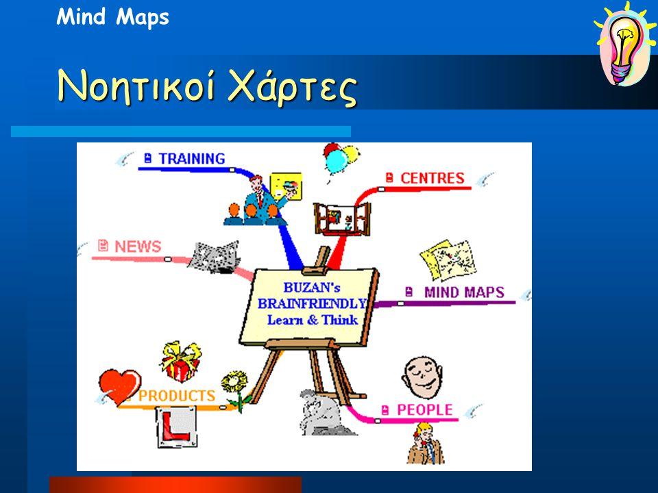 Νοητικοί Χάρτες Mind Maps