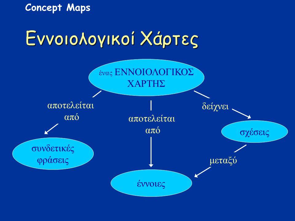 Εννοιολογικοί Χάρτες ένας ΕΝΝΟΙΟΛΟΓΙΚΟΣ ΧΑΡΤΗΣ έννοιες συνδετικές φράσεις σχέσεις αποτελείται από δείχνει μεταξύ αποτελείται από Concept Maps