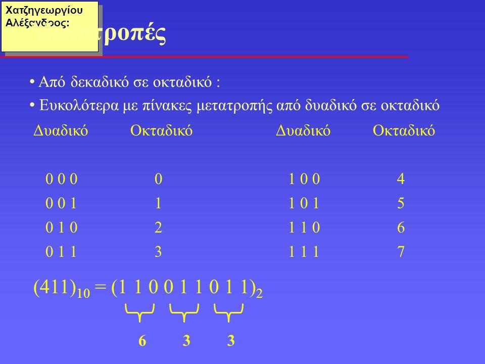 Χατζηγεωργίου Αλέξανδρος: Από δεκαδικό σε oκταδικό : Ευκολότερα με πίνακες μετατροπής από δυαδικό σε οκταδικό Μετατροπές ΔυαδικόΟκταδικόΔυαδικόΟκταδικό 0 0 0 0 1 0 0 4 0 0 1 1 1 0 1 5 0 1 0 2 1 1 0 6 0 1 1 3 1 1 1 7 (411) 10 = (1 1 0 0 1 1 0 1 1) 2 6 3 3