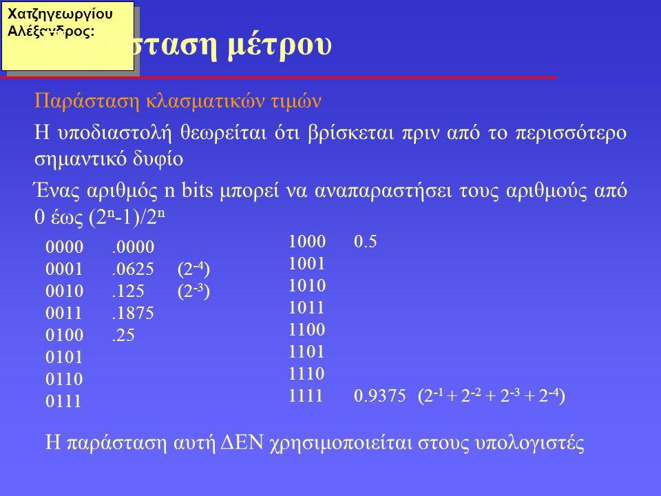 Χατζηγεωργίου Αλέξανδρος: Παράσταση κλασματικών τιμών Η υποδιαστολή θεωρείται ότι βρίσκεται πριν από το περισσότερο σημαντικό δυφίο Ένας αριθμός n bits μπορεί να αναπαραστήσει τους αριθμούς από 0 έως (2 n -1)/2 n Παράσταση μέτρου 0000.0000 0001.0625(2 -4 ) 0010.125(2 -3 ) 0011.1875 0100.25 0101 0110 0111 10000.5 1001 1010 1011 1100 1101 1110 11110.9375 (2 -1 + 2 -2 + 2 -3 + 2 -4 ) H παράσταση αυτή ΔΕΝ χρησιμοποιείται στους υπολογιστές
