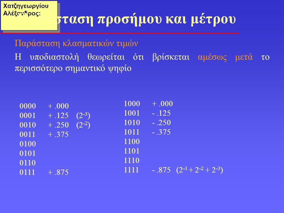 Χατζηγεωργίου Αλέξανδρος: Παράσταση κλασματικών τιμών Η υποδιαστολή θεωρείται ότι βρίσκεται αμέσως μετά το περισσότερο σημαντικό ψηφίο Παράσταση προσήμου και μέτρου 0000+.000 0001+.125(2 -3 ) 0010+.250(2 -2 ) 0011+.375 0100 0101 0110 0111+.875 1000+.000 1001-.125 1010-.250 1011-.375 1100 1101 1110 1111-.875 (2 -1 + 2 -2 + 2 -3 )