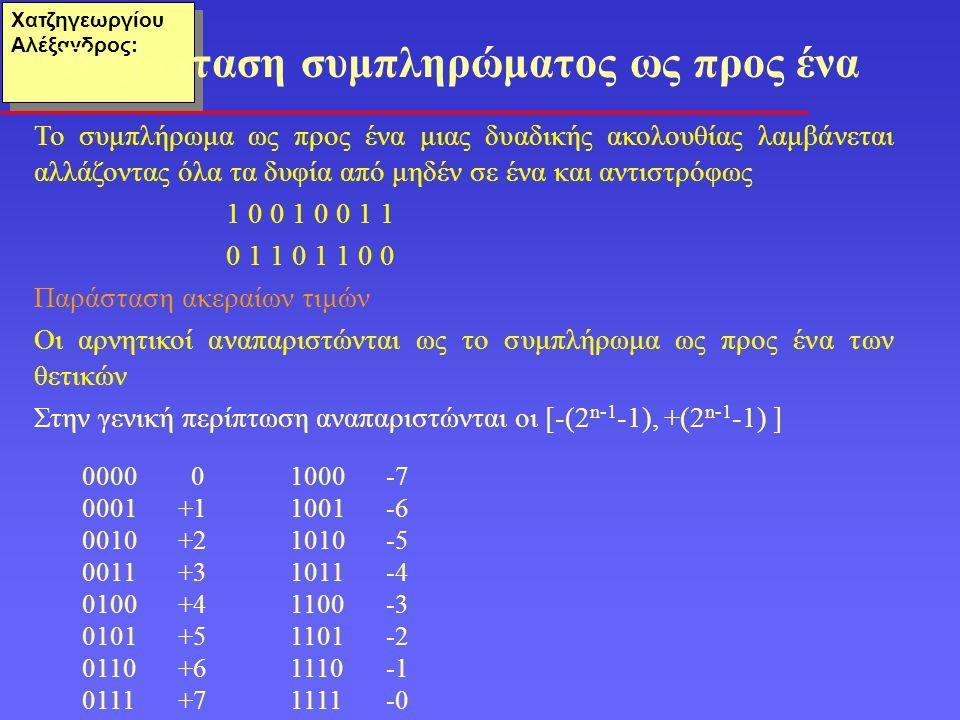 Χατζηγεωργίου Αλέξανδρος: Το συμπλήρωμα ως προς ένα μιας δυαδικής ακολουθίας λαμβάνεται αλλάζοντας όλα τα δυφία από μηδέν σε ένα και αντιστρόφως 1 0 0 1 0 0 1 1 0 1 1 0 1 1 0 0 Παράσταση ακεραίων τιμών Οι αρνητικοί αναπαριστώνται ως το συμπλήρωμα ως προς ένα των θετικών Στην γενική περίπτωση αναπαριστώνται οι [-(2 n-1 -1), +(2 n-1 -1) ] Παράσταση συμπληρώματος ως προς ένα 0000 0 0001+1 0010+2 0011+3 0100+4 0101+5 0110+6 0111+7 1000-7 1001-6 1010-5 1011-4 1100-3 1101-2 1110-1 1111-0