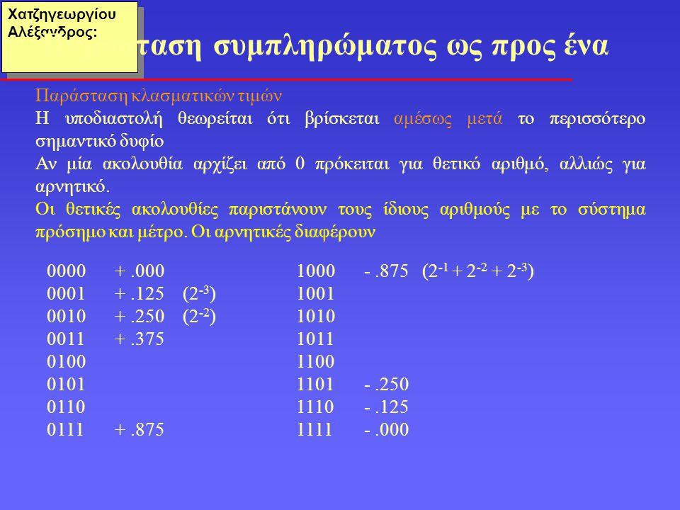 Χατζηγεωργίου Αλέξανδρος: Παράσταση κλασματικών τιμών Η υποδιαστολή θεωρείται ότι βρίσκεται αμέσως μετά το περισσότερο σημαντικό δυφίο Αν μία ακολουθία αρχίζει από 0 πρόκειται για θετικό αριθμό, αλλιώς για αρνητικό.