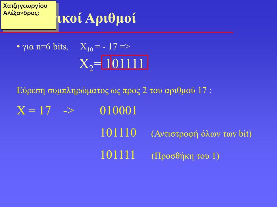 Χατζηγεωργίου Αλέξανδρος: για n=6 bits, Χ 10 = - 17 => Χ 2 = 101111 Αρνητικοί Αριθμοί Εύρεση συμπληρώματος ως προς 2 του αριθμού 17 : Χ = 17 -> 010001 101110 (Αντιστροφή όλων των bit) 101111 (Προσθήκη του 1)