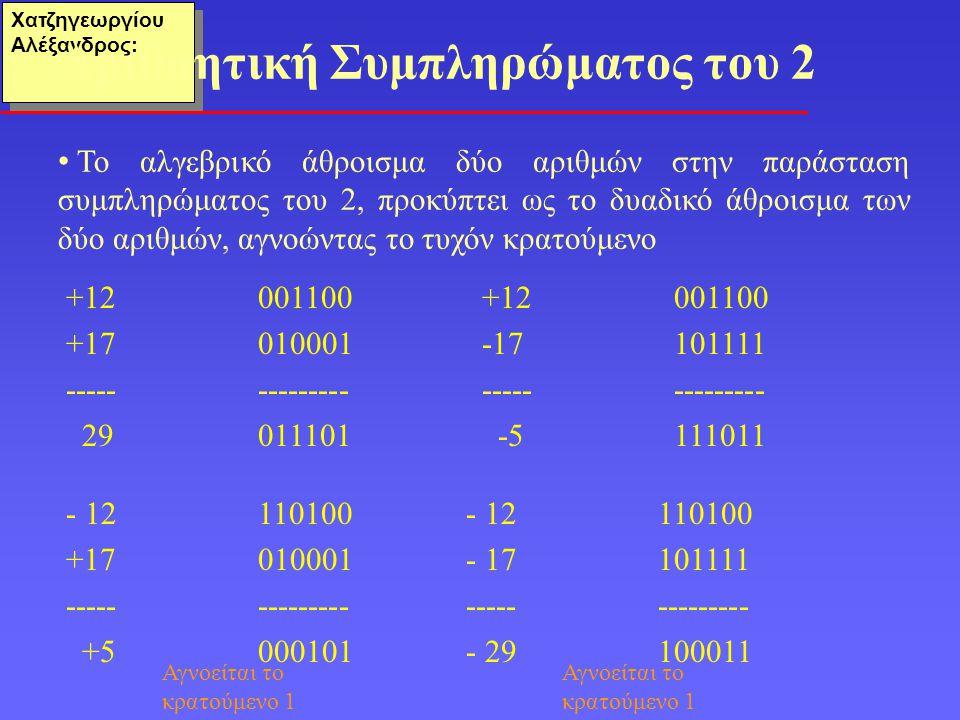 Χατζηγεωργίου Αλέξανδρος: Το αλγεβρικό άθροισμα δύο αριθμών στην παράσταση συμπληρώματος του 2, προκύπτει ως το δυαδικό άθροισμα των δύο αριθμών, αγνοώντας το τυχόν κρατούμενο Αριθμητική Συμπληρώματος του 2 +12001100 +17010001 -------------- 29011101 +12001100 -17101111 -------------- -5111011 - 12110100 +17010001 -------------- +5000101 Αγνοείται το κρατούμενο 1 - 12110100 - 17101111 -------------- - 29100011 Αγνοείται το κρατούμενο 1