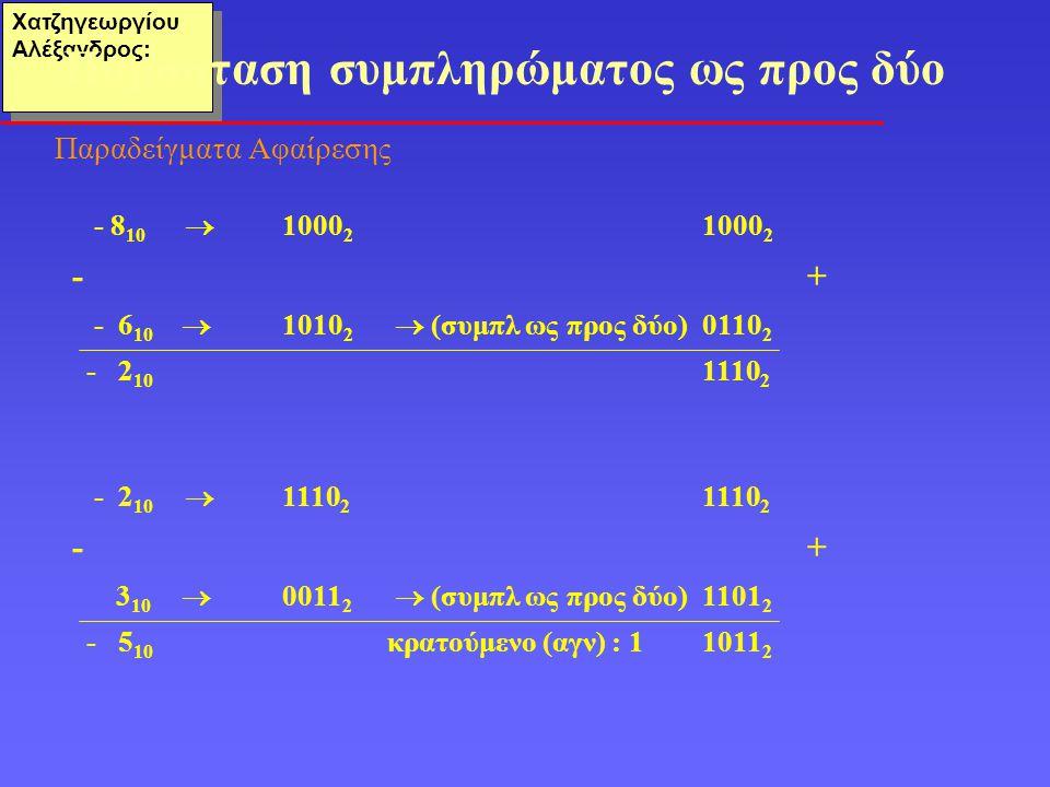 Χατζηγεωργίου Αλέξανδρος: Παραδείγματα Αφαίρεσης Παράσταση συμπληρώματος ως προς δύο - 8 10  1000 2 1000 2 - + - 6 10  1010 2  (συμπλ ως προς δύο)0110 2 - 2 10 1110 2 - 2 10  1110 2 1110 2 - + 3 10  0011 2  (συμπλ ως προς δύο)1101 2 - 5 10 κρατούμενο (αγν) : 1 1011 2