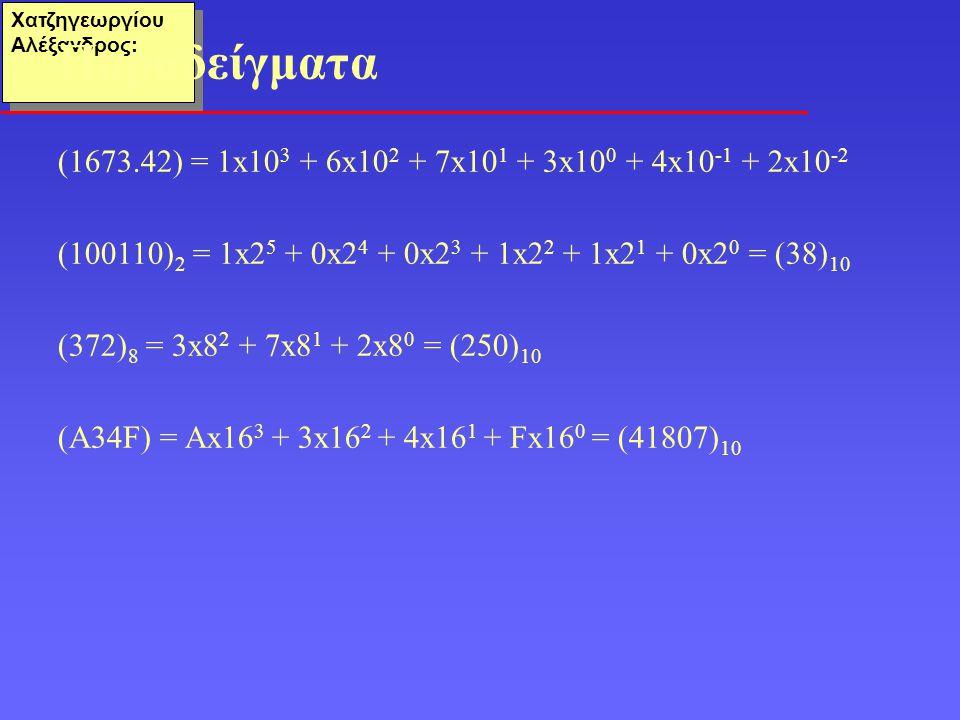 Χατζηγεωργίου Αλέξανδρος: (1673.42) = 1x10 3 + 6x10 2 + 7x10 1 + 3x10 0 + 4x10 -1 + 2x10 -2 (100110) 2 = 1x2 5 + 0x2 4 + 0x2 3 + 1x2 2 + 1x2 1 + 0x2 0 = (38) 10 (372) 8 = 3x8 2 + 7x8 1 + 2x8 0 = (250) 10 (Α34F) = Ax16 3 + 3x16 2 + 4x16 1 + Fx16 0 = (41807) 10 Παραδείγματα