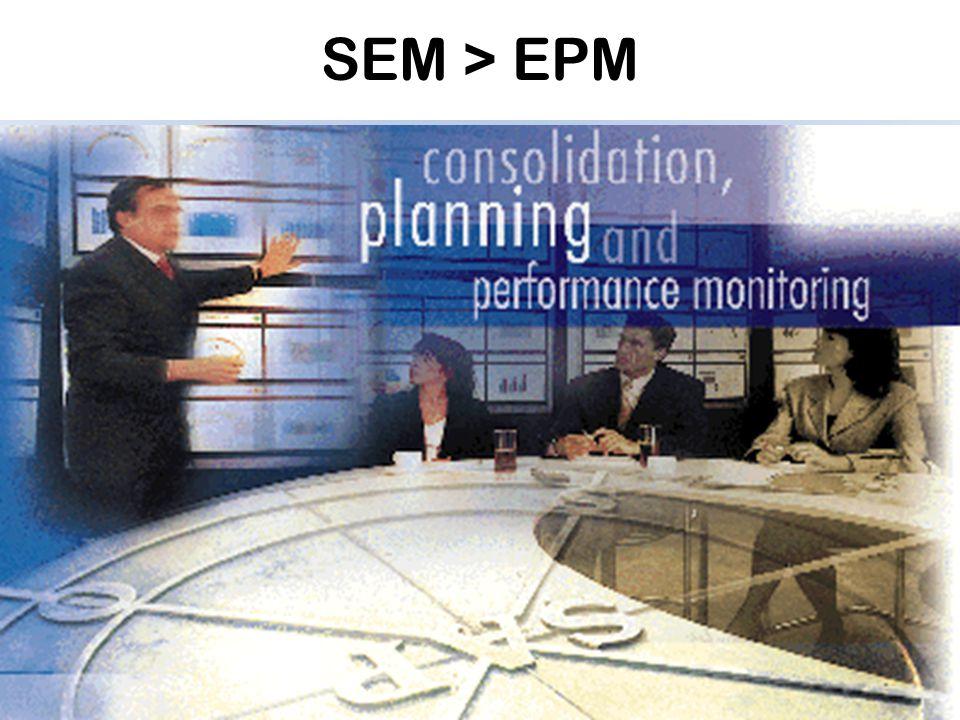 Υποσυστήματα SEM Business Planning and Simulation (SEM-BPS) Corporate Performance Monitor (SEM-CPM) – Strategy management – performance measurement Business Information Collection (SEM-BIC) Stakeholder Relationship Management (SRM) Business Consolidation, BW-Based (SEM-BCS) Business Background Information (SEM-ΒΒΙ) Business Background Information Business Information Warehouse (SAP BW) 10