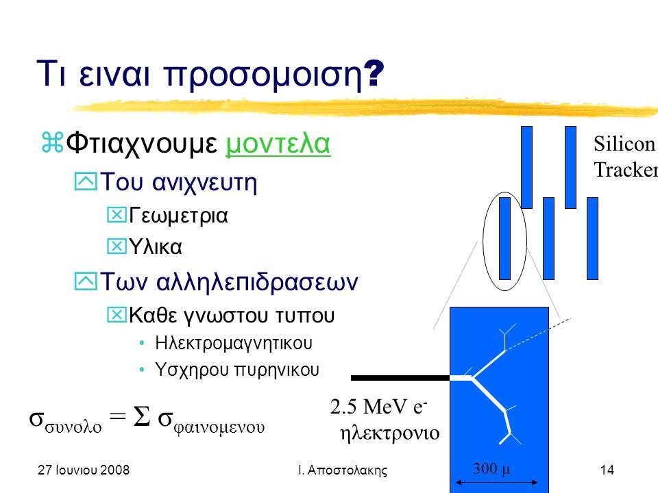 27 Ιουνιου 2008 Ι. Αποστολακης 14 Τι ειναι προσομοιση .