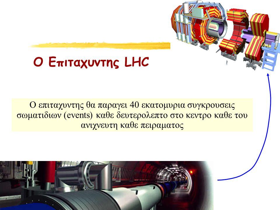 Ο επιταχυντης θα παραγει 40 εκατομυρια συγκρουσεις σωματιδιων (events) καθε δευτερολεπτο στο κεντρο καθε του ανιχνευτη καθε πειραματος Ο Επιταχυντης LHC