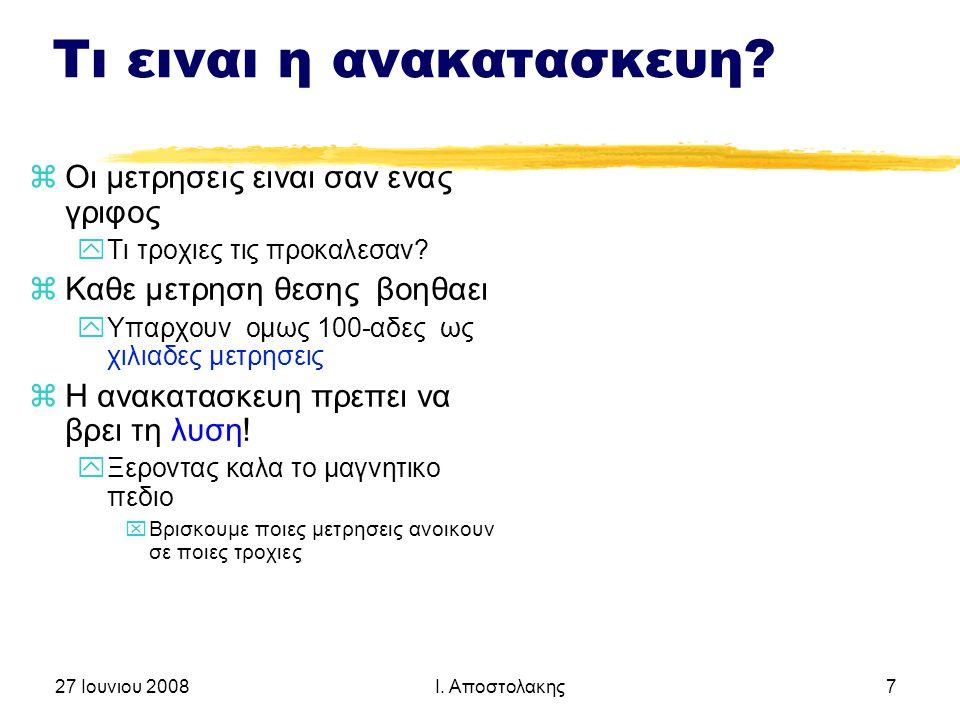 27 Ιουνιου 2008 Ι. Αποστολακης 7 Τι ειναι η ανακατασκευη.