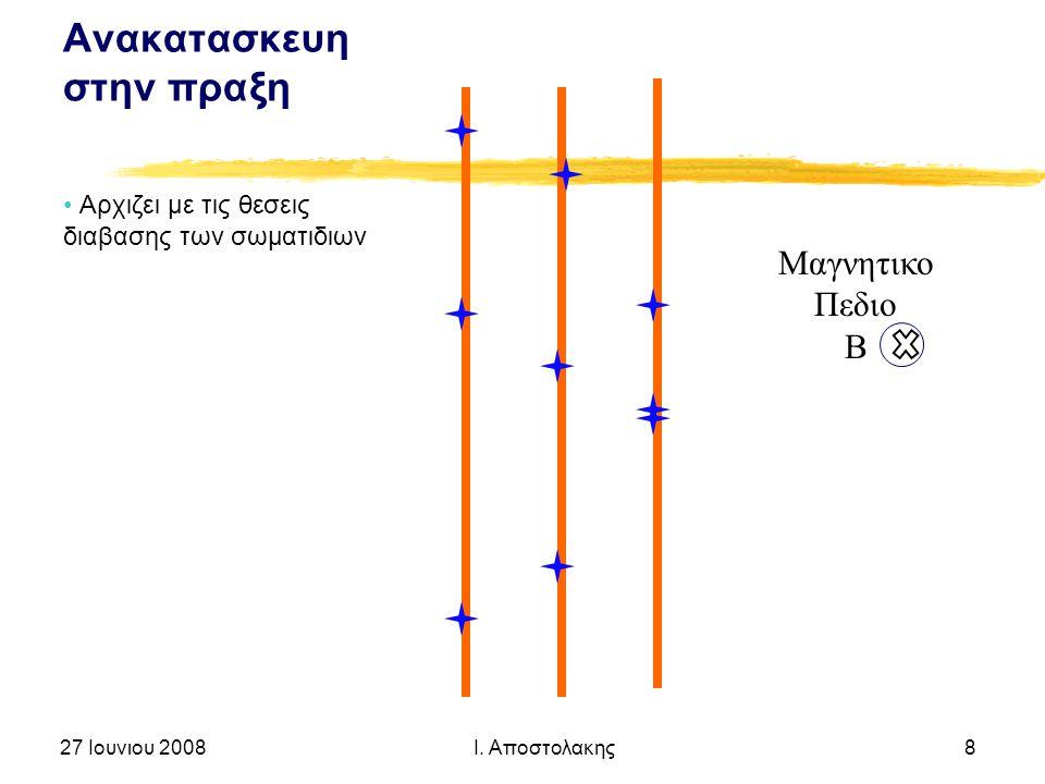 Ανακατασκευη στην πραξη Αρχιζει με τις θεσεις διαβασης των σωματιδιων 27 Ιουνιου 2008 Ι.