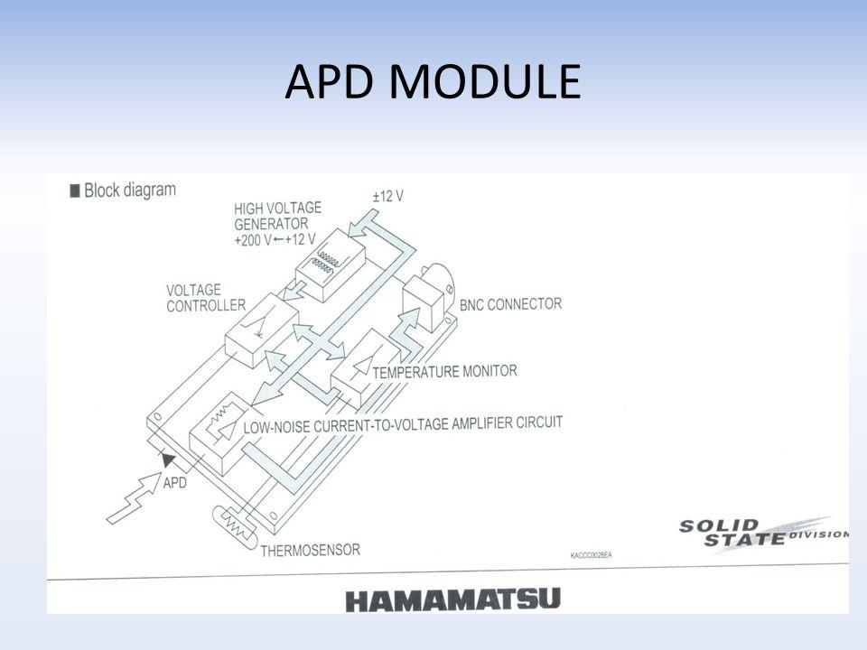 APD MODULE