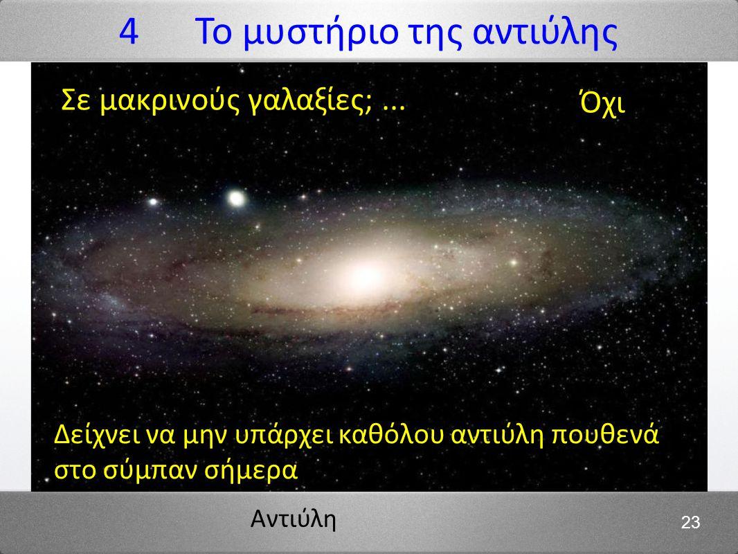 Αντιύλη 23 Σε μακρινούς γαλαξίες;... Δείχνει να μην υπάρχει καθόλου αντιύλη πουθενά στο σύμπαν σήμερα Όχι 4 Το μυστήριο της αντιύλης
