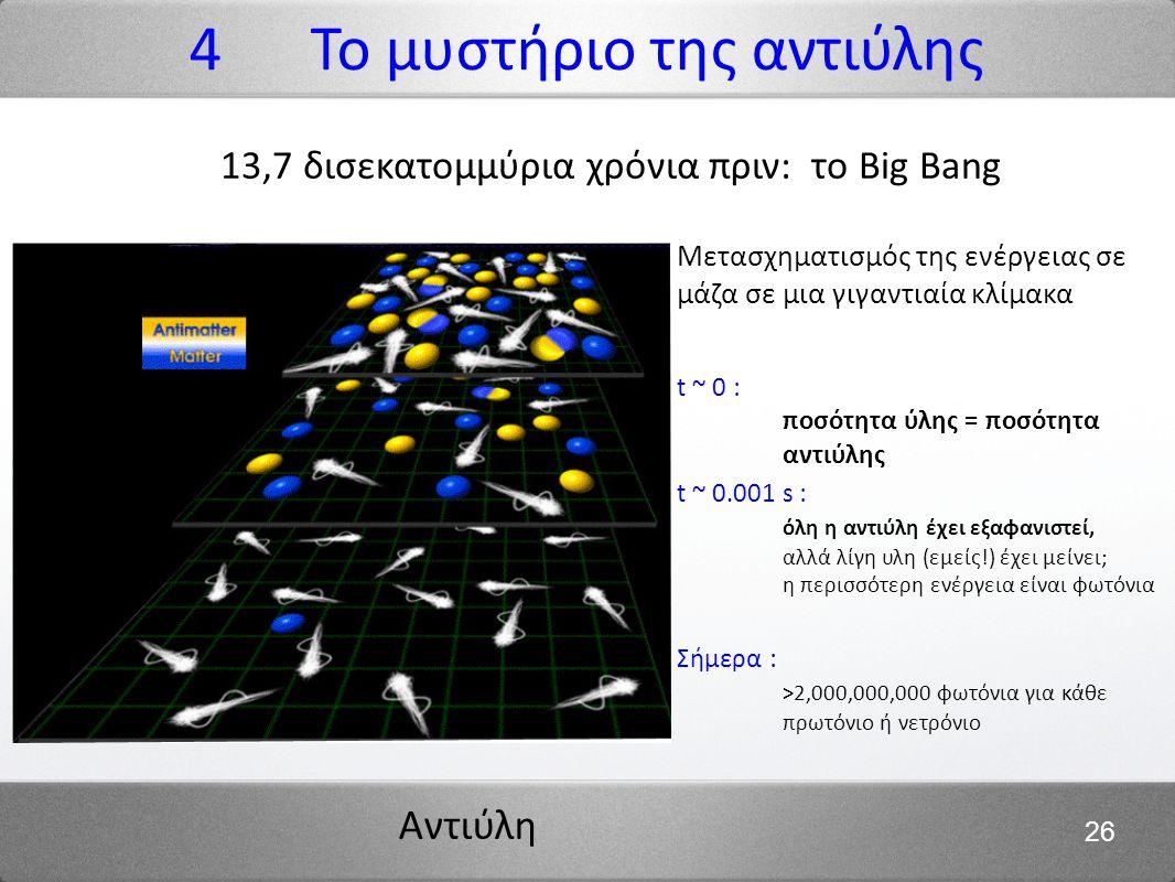 Αντιύλη 26 13,7 δισεκατομμύρια χρόνια πριν: το Big Bang Μετασχηματισμός της ενέργειας σε μάζα σε μια γιγαντιαία κλίμακα t ~ 0 : ποσότητα ύλης = ποσότη