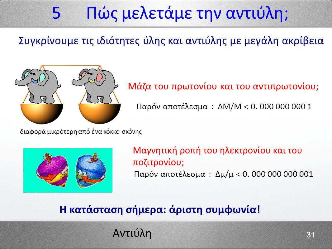 Αντιύλη 31 5 Πώς μελετάμε την αντιύλη; Συγκρίνουμε τις ιδιότητες ύλης και αντιύλης με μεγάλη ακρίβεια Μάζα του πρωτονίου και του αντιπρωτονίου; Παρόν