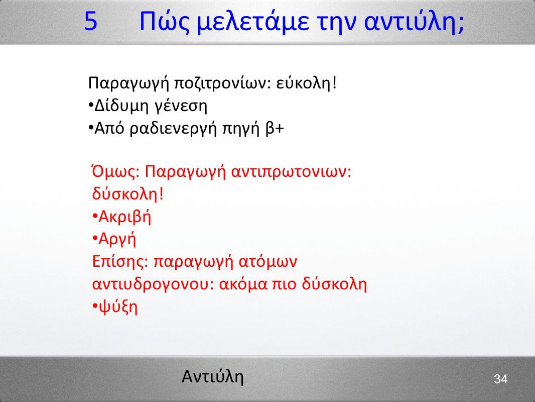 Αντιύλη 34 5 Πώς μελετάμε την αντιύλη; Παραγωγή ποζιτρονίων: εύκολη! Δίδυμη γένεση Από ραδιενεργή πηγή β+ Όμως: Παραγωγή αντιπρωτονιων: δύσκολη! Ακριβ