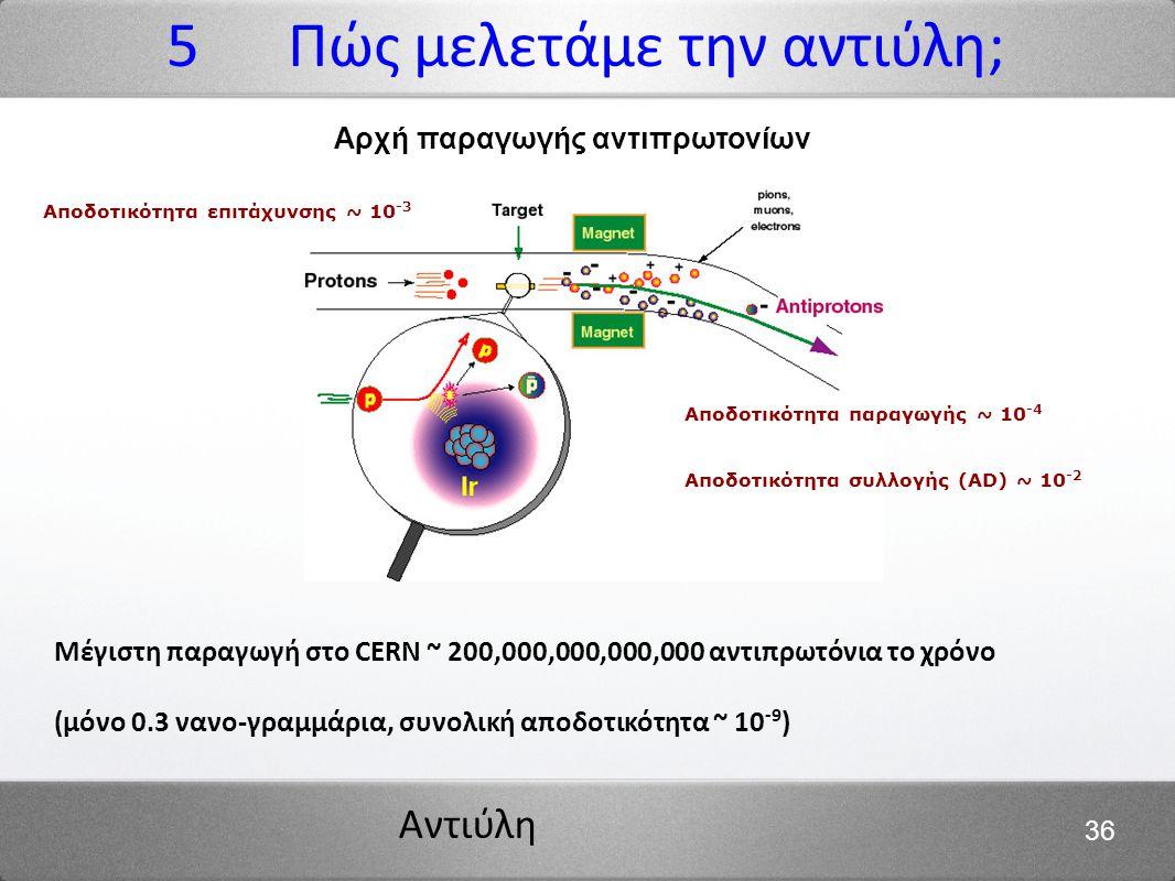 Αντιύλη 36 Μέγιστη παραγωγή στο CERN ~ 200,000,000,000,000 αντιπρωτόνια το χρόνο (μόνο 0.3 νανο-γραμμάρια, συνολική αποδοτικότητα ~ 10 -9 ) Αποδοτικότ