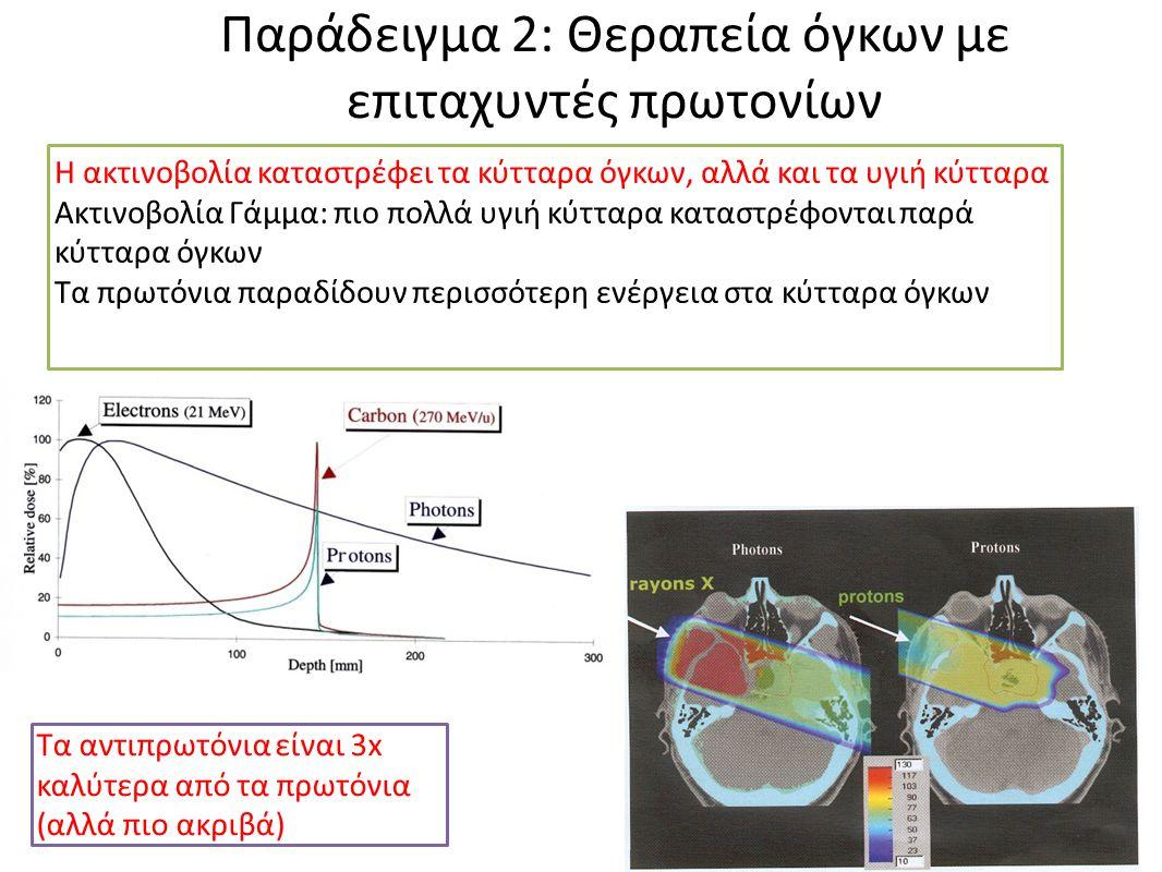 Παράδειγμα 2: Θεραπεία όγκων με επιταχυντές πρωτονίων Η ακτινοβολία καταστρέφει τα κύτταρα όγκων, αλλά και τα υγιή κύτταρα Ακτινοβολία Γάμμα: πιο πολλ