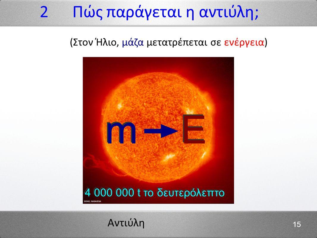 Αντιύλη 15 2 Πώς παράγεται η αντιύλη; m E 4 000 000 t το δευτερόλεπτο (Στον Ήλιο, μάζα μετατρέπεται σε ενέργεια)