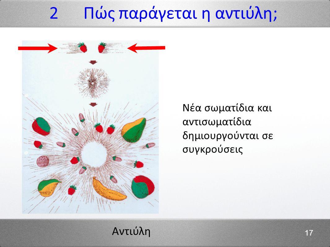 Αντιύλη 17 2 Πώς παράγεται η αντιύλη; Νέα σωματίδια και αντισωματίδια δημιουργούνται σε συγκρούσεις