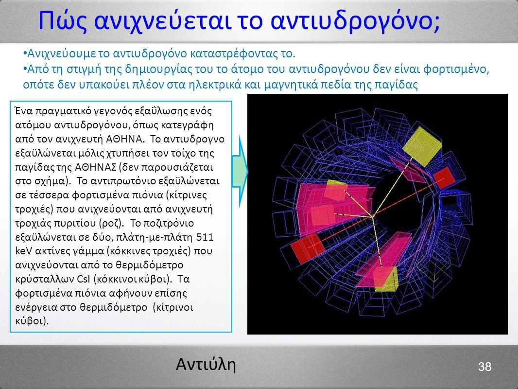 Αντιύλη 38 Πώς ανιχνεύεται το αντιυδρογόνο; Ανιχνεύουμε το αντιυδρογόνο καταστρέφοντας το. Από τη στιγμή της δημιουργίας του το άτομο του αντιυδρογόνο