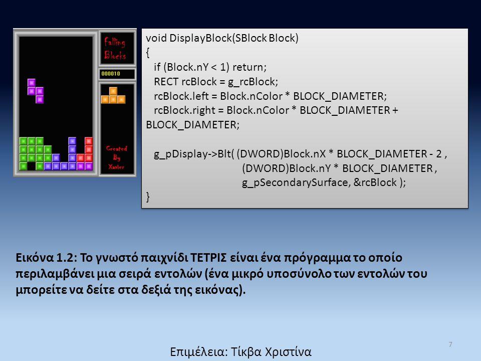 void DisplayBlock(SBlock Block) { if (Block.nY < 1) return; RECT rcBlock = g_rcBlock; rcBlock.left = Block.nColor * BLOCK_DIAMETER; rcBlock.right = Block.nColor * BLOCK_DIAMETER + BLOCK_DIAMETER; g_pDisplay->Blt( (DWORD)Block.nX * BLOCK_DIAMETER - 2, (DWORD)Block.nY * BLOCK_DIAMETER, g_pSecondarySurface, &rcBlock ); } void DisplayBlock(SBlock Block) { if (Block.nY < 1) return; RECT rcBlock = g_rcBlock; rcBlock.left = Block.nColor * BLOCK_DIAMETER; rcBlock.right = Block.nColor * BLOCK_DIAMETER + BLOCK_DIAMETER; g_pDisplay->Blt( (DWORD)Block.nX * BLOCK_DIAMETER - 2, (DWORD)Block.nY * BLOCK_DIAMETER, g_pSecondarySurface, &rcBlock ); } Εικόνα 1.2: Το γνωστό παιχνίδι ΤΕΤΡΙΣ είναι ένα πρόγραμμα το οποίο περιλαμβάνει μια σειρά εντολών (ένα μικρό υποσύνολο των εντολών του μπορείτε να δείτε στα δεξιά της εικόνας).