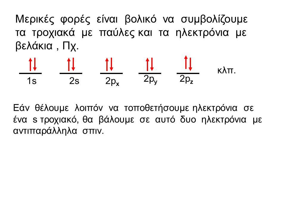 Κανόνας του Hund Μερικές φορές βολεύει να συμβολίζουμε τα τροχιακά με παύλες και τα ηλεκτρόνια που τοποθετούνται σε αυτά με βέλη είτε προς τα πάνω (αν το σπιν είναι +1/2 είτε προς τα κάτω αν το σπιν είναι -1/2 Π.χ με τον παρακάτω συμβολισμό δηλώνεται ότι έχουν τοποθετηθεί σε ένα 2s τροχιακό δυο ηλεκτρόνια με αντιπαράλληλα σπιν (Pauli) 2s2s