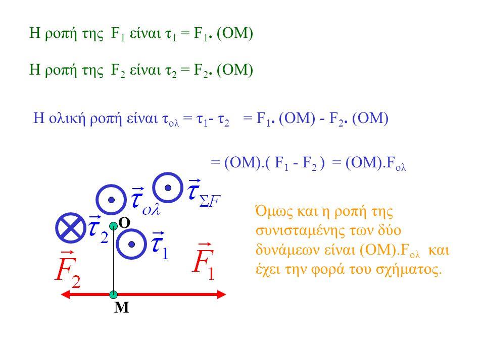 Θεώρημα των ροπών « Η ολική ροπή δύο δυνάμεων, ως προς σημείο Ο είναι ίση με την ροπή της συνισταμένης τους ως προς το ίδιο σημείο » Δεν θα το αποδείξ