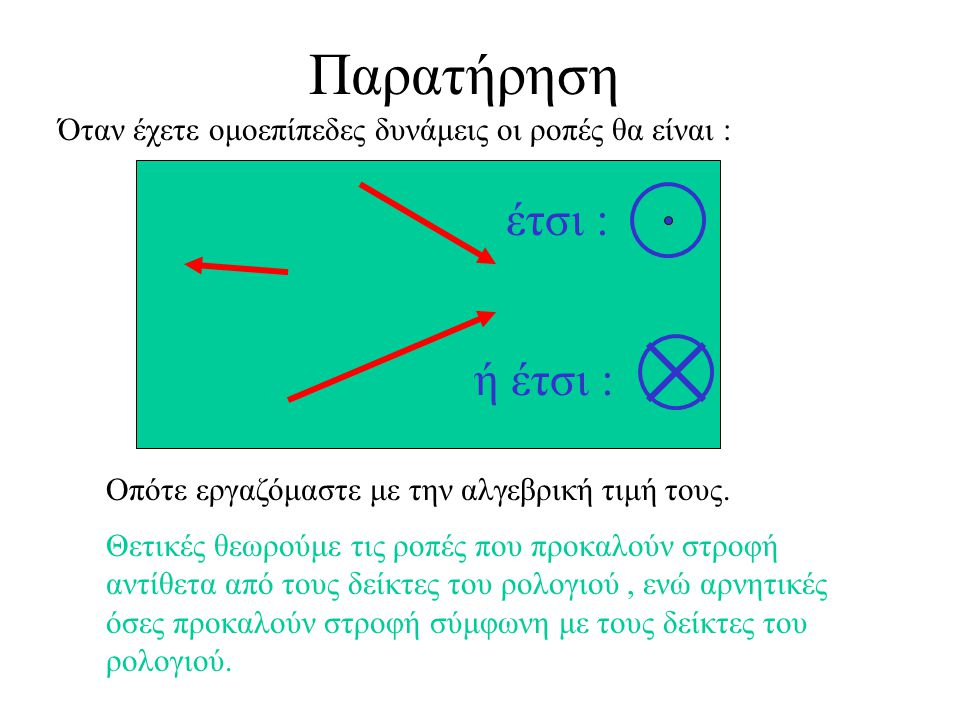 Ο Μ Η ροπή της F 1 είναι τ 1 = F 1. (ΟΜ) Η ροπή της F 2 είναι τ 2 = F 2. (ΟΜ) Η ολική ροπή είναι τ ολ = τ 1 - τ 2 = F 1. (ΟΜ) - F 2. (ΟΜ) = (ΟΜ).( F 1
