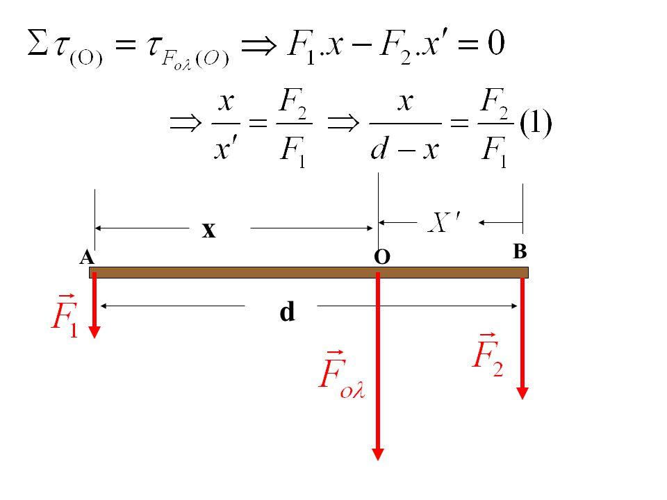 Υποθέτω ότι και η συνισταμένη τους είναι παράλληλη μ' αυτές.και ότι απέχει x από το Α. Θα εφαρμόσω το θεώρημα των ροπών στο Α και στο Ο d Α Β x Ο