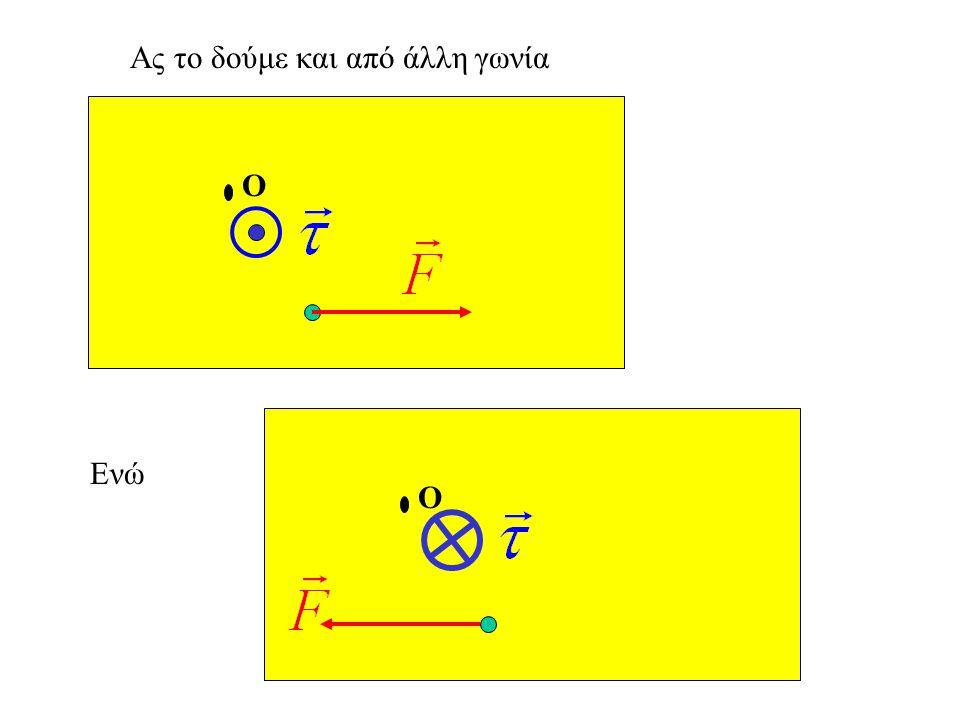 Ο Η διεύθυνση της ροπής είναι κάθετη στο επίπεδο που ορίζουν η δύναμη και το σημείο. Η φορά της βρίσκεται με τον κανόνα του δεξιού χεριού. Όταν τα δάχ