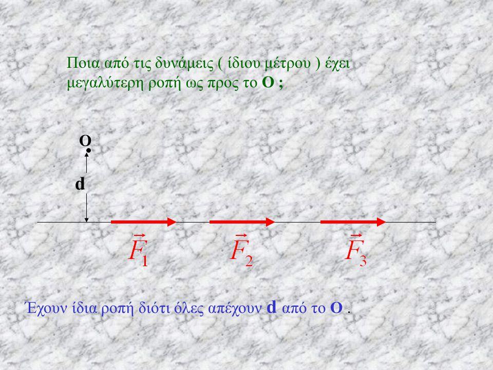 Ισχύει ότι : τ = F.l Επομένως μονάδα ροπής είναι το : 1 Ν.m Προσέξατε ότι η μονάδα έργου 1 J = 1 N.m, δηλαδή το έργο και η ροπή έχουν ίδιες διαστάσεις
