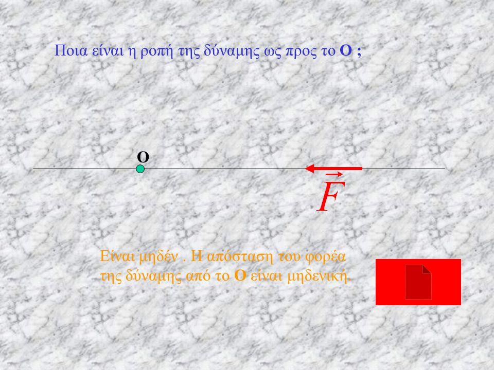 Ποια από τις δυνάμεις ( ίδιου μέτρου ) έχει μεγαλύτερη ροπή ως προς το Ο ; Ο Έχουν ίδια ροπή διότι όλες απέχουν d από το Ο. d