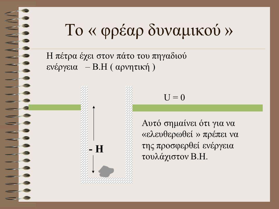 Ιονισμός του ατόμου - Όταν το ηλεκτρόνιο βρίσκεται στη θεμελιώδη τροχιά έχει ενέργεια – 13,6 eV.