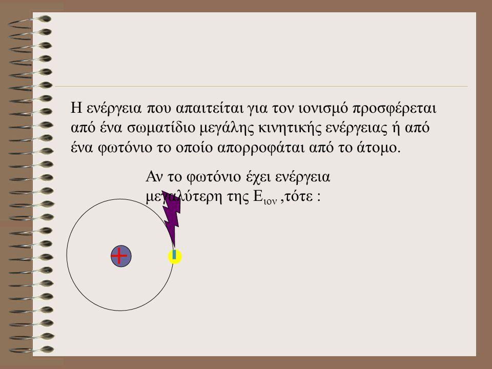 Το ηλεκτρόνιο βρίσκεται στο φρέαρ δυναμικού του πυρήνα.