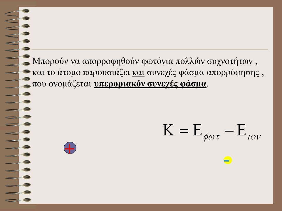 Η ενέργεια που απαιτείται για τον ιονισμό προσφέρεται από ένα σωματίδιο μεγάλης κινητικής ενέργειας ή από ένα φωτόνιο το οποίο απορροφάται από το άτομο.