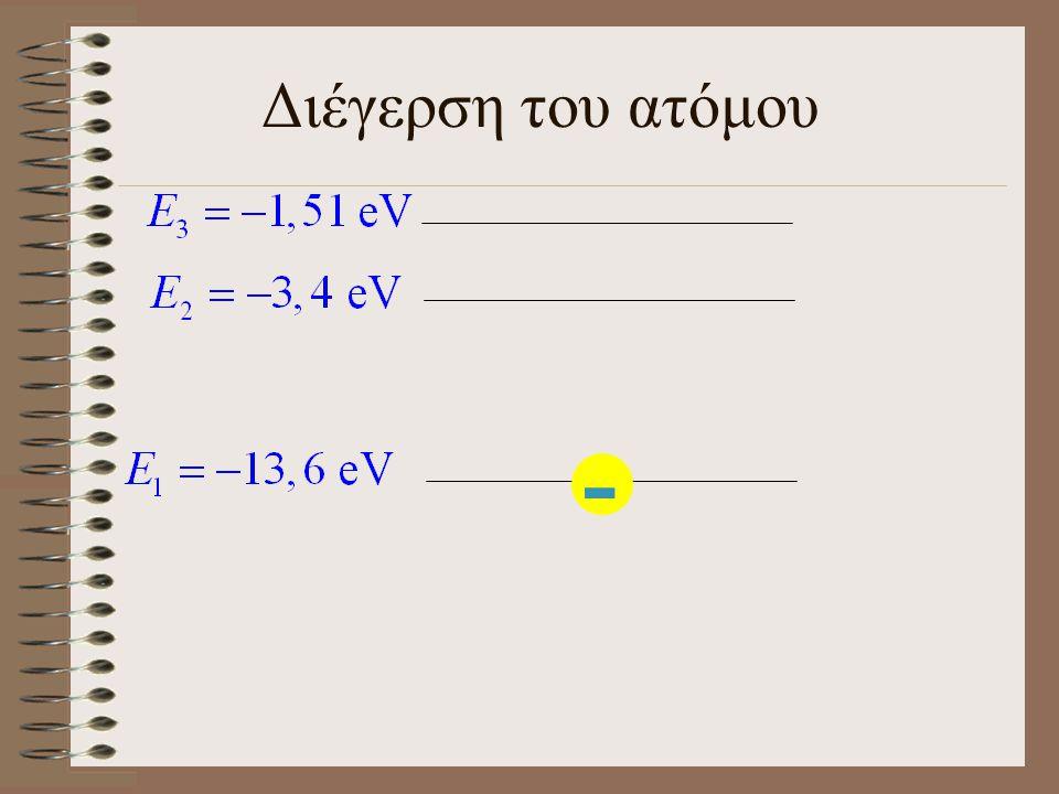 Διέγερση του ατόμου Η κυρία έχει ενέργεια 800 J.Εδώ έχει ενέργεια 1200 J.