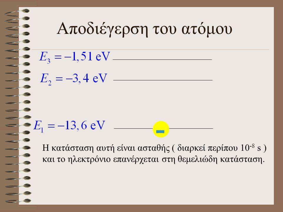 Αποδιέγερση του ατόμου - Η κατάσταση αυτή είναι ασταθής ( διαρκεί περίπου 10 -8 s ) και το ηλεκτρόνιο επανέρχεται στη θεμελιώδη κατάσταση.