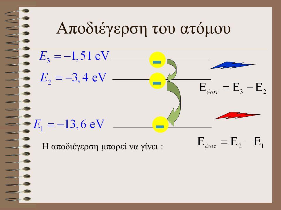 Αποδιέγερση του ατόμου Η κατάσταση αυτή είναι ασταθής ( διαρκεί περίπου 10 -8 s ) και το ηλεκτρόνιο επανέρχεται στη θεμελιώδη κατάσταση.
