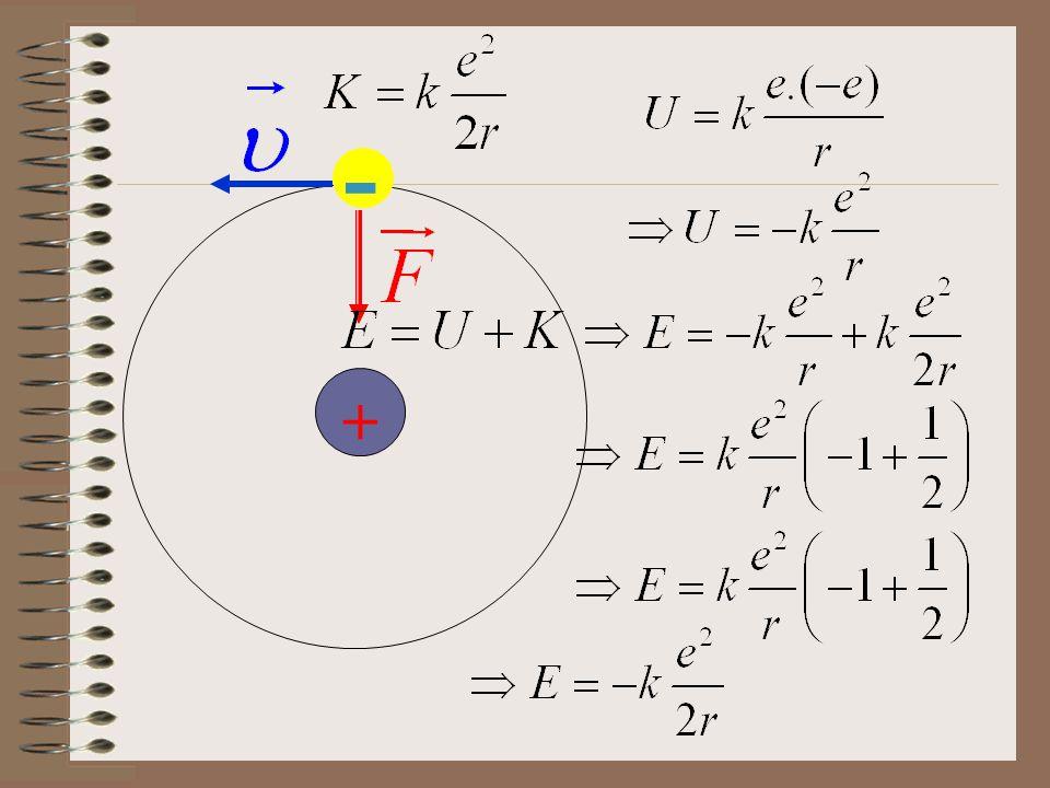 Το « φρέαρ δυναμικού » - Η Η πέτρα έχει στον πάτο του πηγαδιού ενέργεια – Β.Η ( αρνητική ) U = 0 Αυτό σημαίνει ότι για να «ελευθερωθεί » πρέπει να της προσφερθεί ενέργεια τουλάχιστον Β.Η.
